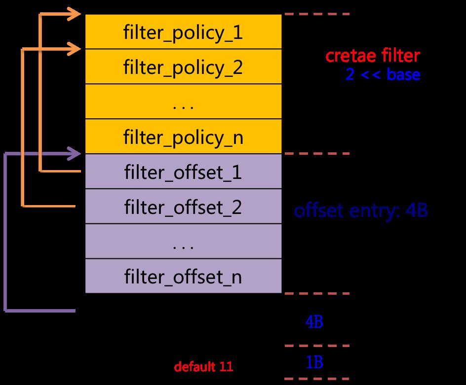 filter_index